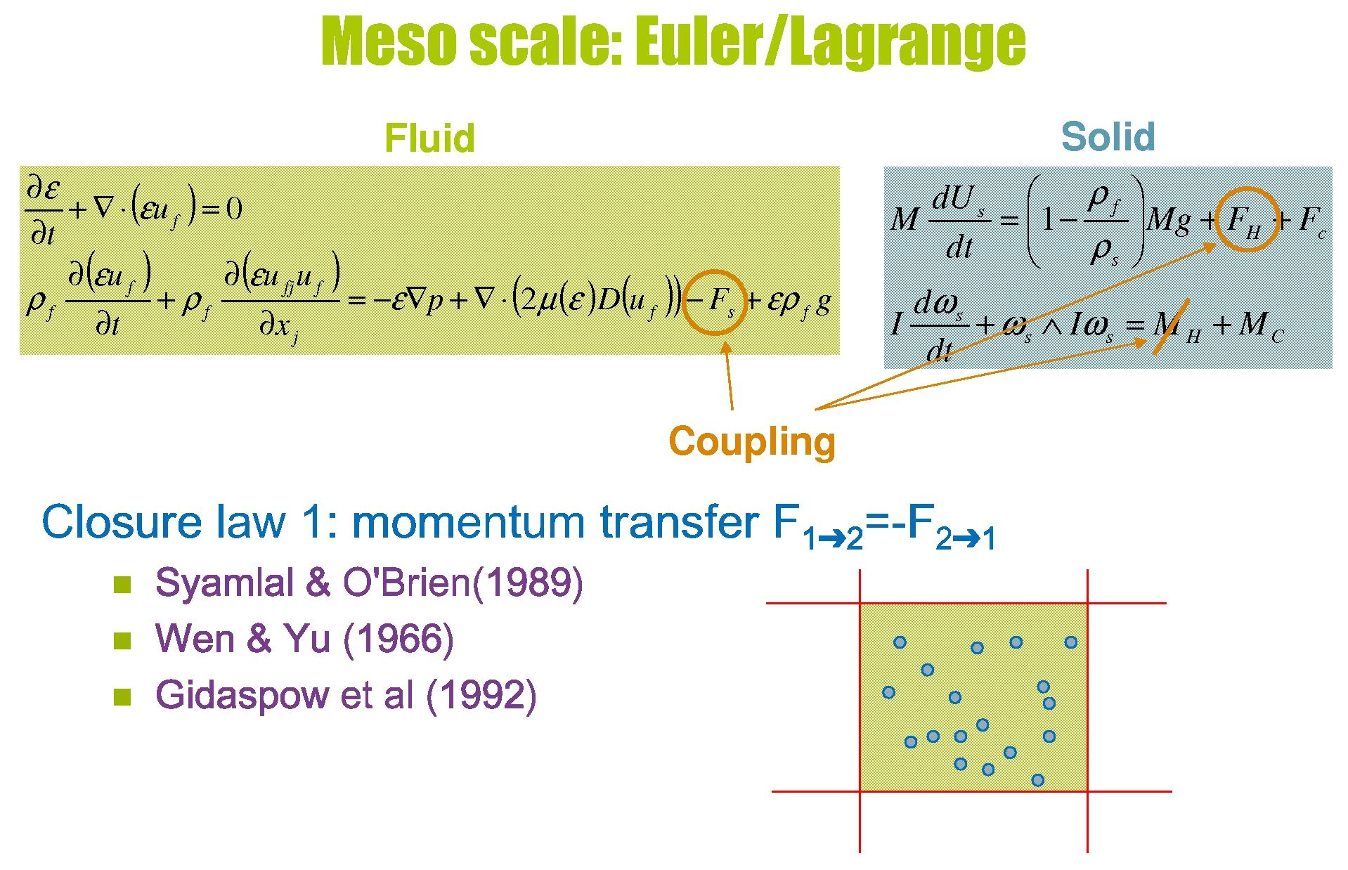 Meso laws